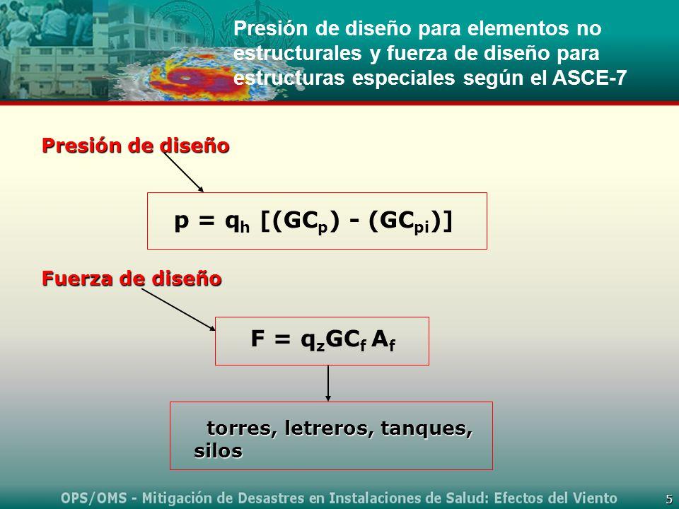 p = qh [(GCp) - (GCpi)] F = qzGCf Af